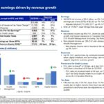 RY - Strong Earnings Driven By Revenue Growth - Q2 2019