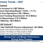 LMT - Preliminary 2021 Trends - Q3 2020 Earnings Presentation