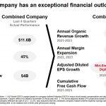 SPGI - Combined Company Outlook