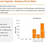 TRI - Significant Financial Capacity