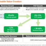 TRI - Success Equals Sustainable Value Creation
