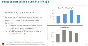 UPS - Strong Balance Sheet - April 27, 2021