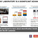 ATD - Norway Laboratory