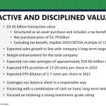 HRL - Planters - Attractive and Disciplined Valuation