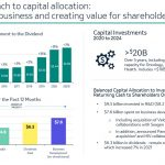 MRK - Balanced Approach to Capital Allocation - April 29 2021