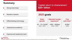 RTX - Capital Return To Shareholders