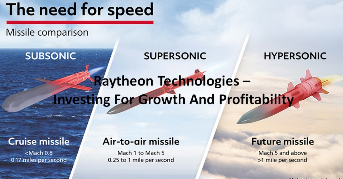 Raytheon Technologies - Investing For Growth And Profitability