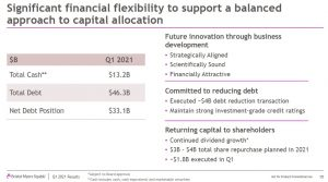BMY - Financial Flexibility