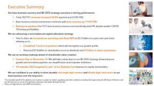 BDX - Q3 Executive Summary