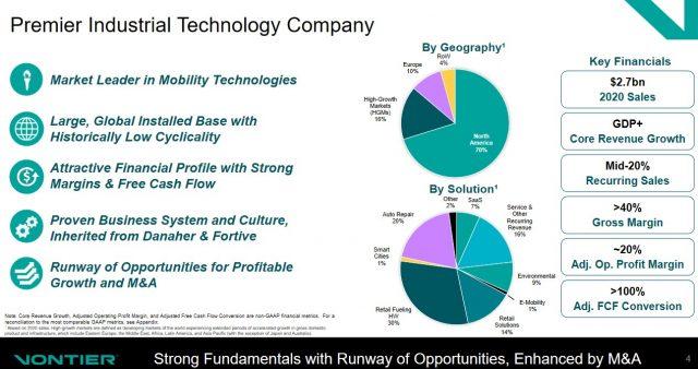 VNT - Premier Industrial Technology Company