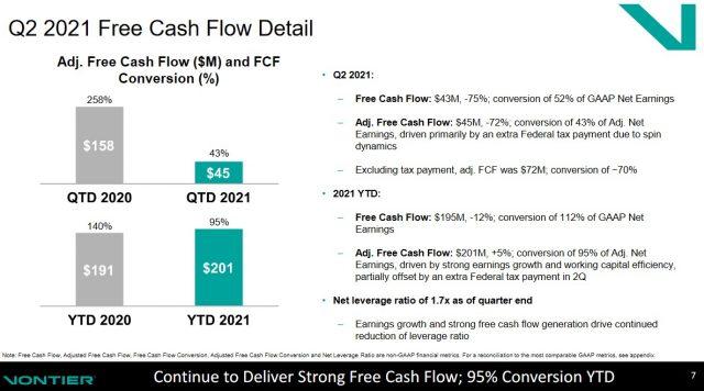 VNT - Q2 2021 Free Cash Flow Detail