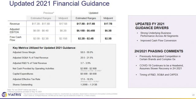 VTRS - Q2 2021 Updated FY2021 Financial Guidance