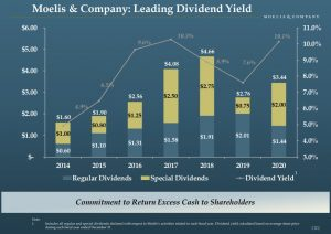 MC - Leading Dividend Yield