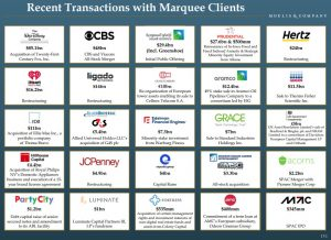 MC - Recent Transactions