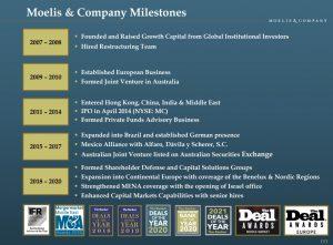 Moelis - Milestones